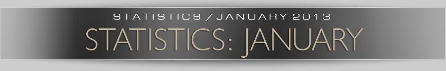 Statistics: January