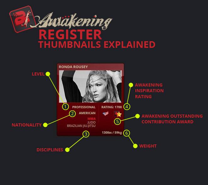 Awakening Register Explained